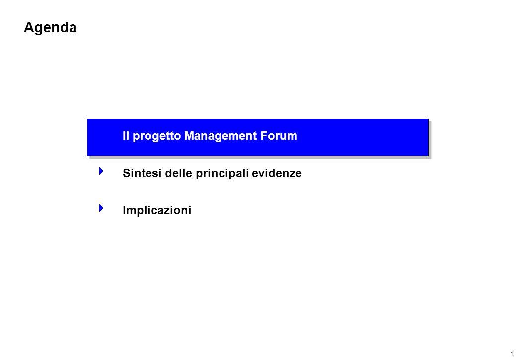 2 Progetto Management Forum: finalità Il progetto ha come finalità ultima il posizionamento di Management Forum Questa finalità si è tradotta nei seguenti obiettivi: Individuazione delle capacità e delle competenze che contraddistinguono il modello manageriale del nostro Paese; Valutazione dellimpatto sui percorsi formativi dei manager-imprenditori; Benchmarking del modello manageriale italiano con quello dei Paesi dellUnione Europea.