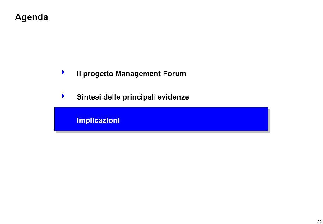 20 Agenda Il progetto Management Forum Sintesi delle principali evidenze Implicazioni