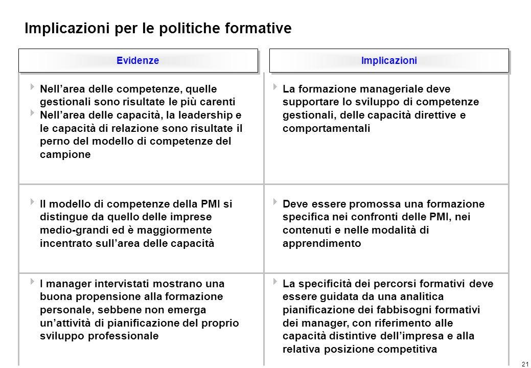 21 Implicazioni per le politiche formative Nellarea delle competenze, quelle gestionali sono risultate le più carenti Nellarea delle capacità, la lead