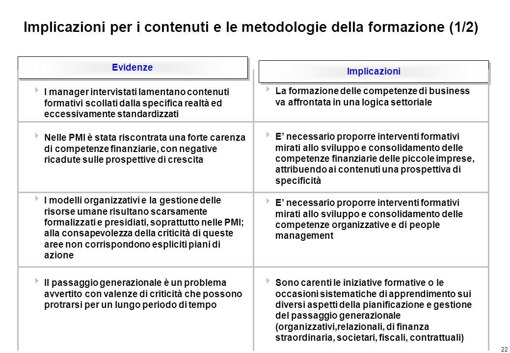 22 Implicazioni per i contenuti e le metodologie della formazione (1/2) La formazione delle competenze di business va affrontata in una logica settori