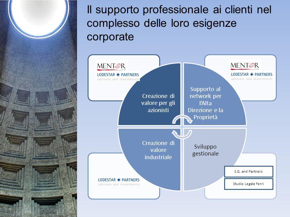 Il supporto professionale ai clienti nel complesso delle loro esigenze corporate Creazione di valore per gli azionisti Supporto al network per lAlta D