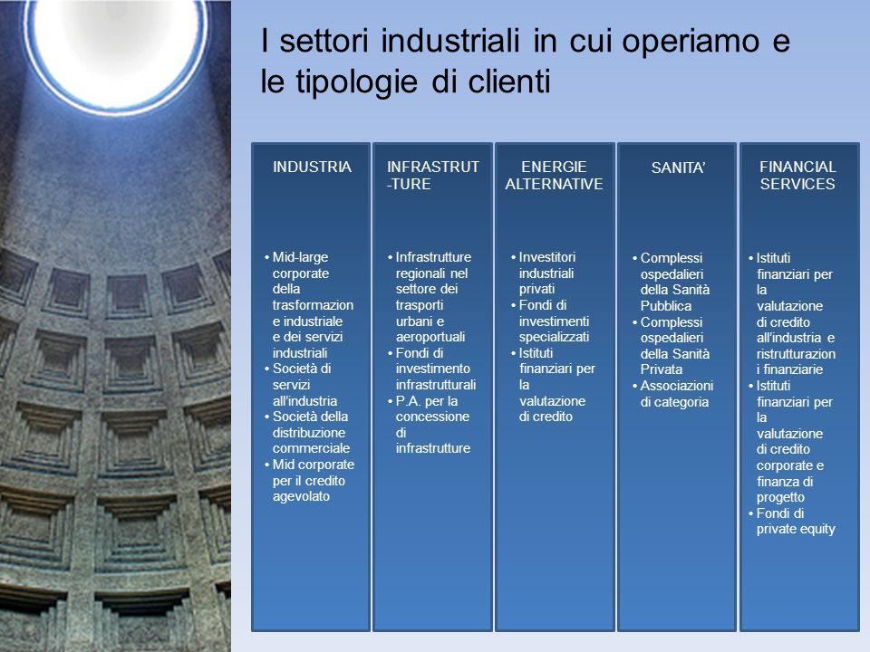 I settori industriali in cui operiamo e le tipologie di clienti INDUSTRIAINFRASTRUT -TURE ENERGIE ALTERNATIVE SANITA Mid-large corporate della trasfor