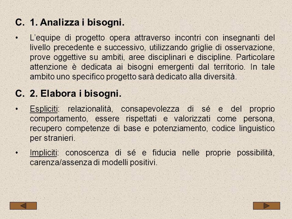 C.1. Analizza i bisogni.