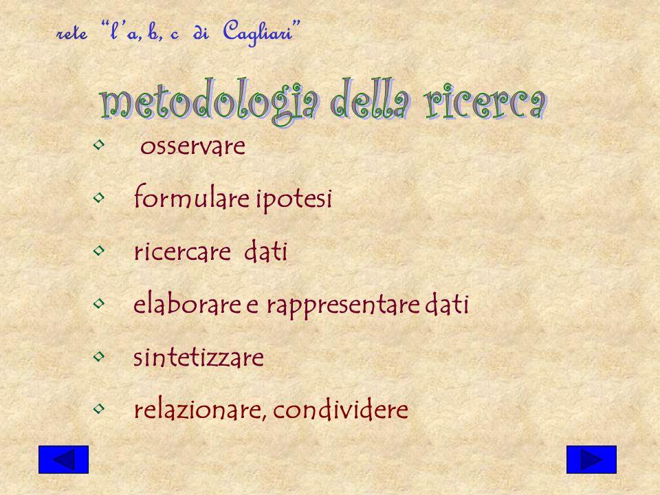 osservare formulare ipotesi ricercare dati elaborare e rappresentare dati sintetizzare relazionare, condividere rete la, b, c di Cagliari