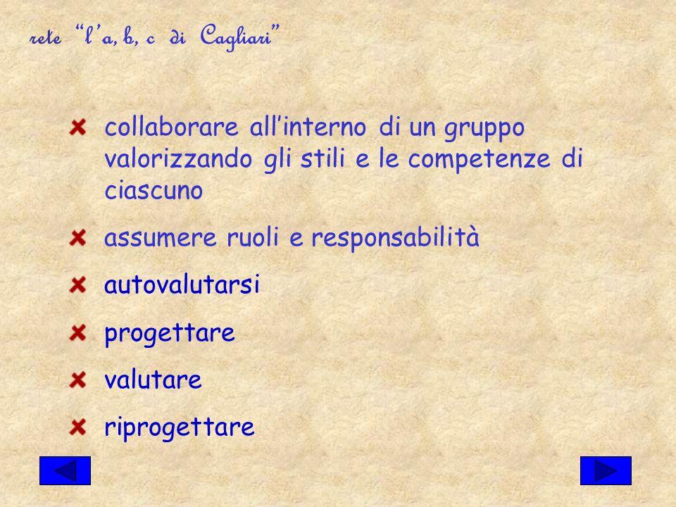 rete la, b, c di Cagliari collaborare allinterno di un gruppo valorizzando gli stili e le competenze di ciascuno assumere ruoli e responsabilità autovalutarsi progettare valutare riprogettare