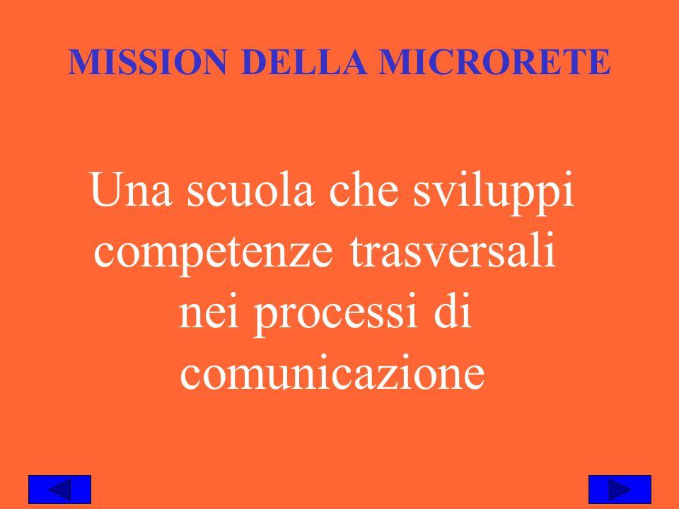MISSION DELLA MICRORETE Una scuola che sviluppi competenze trasversali nei processi di comunicazione