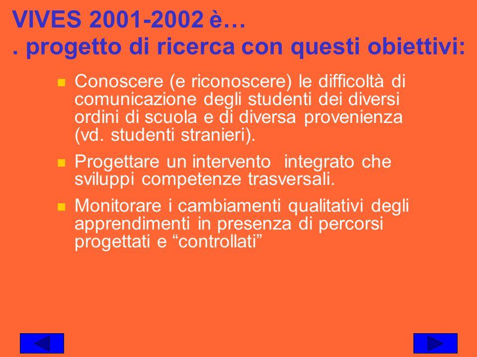 VIVES 2001-2002 è…. progetto di ricerca con questi obiettivi: Conoscere (e riconoscere) le difficoltà di comunicazione degli studenti dei diversi ordi