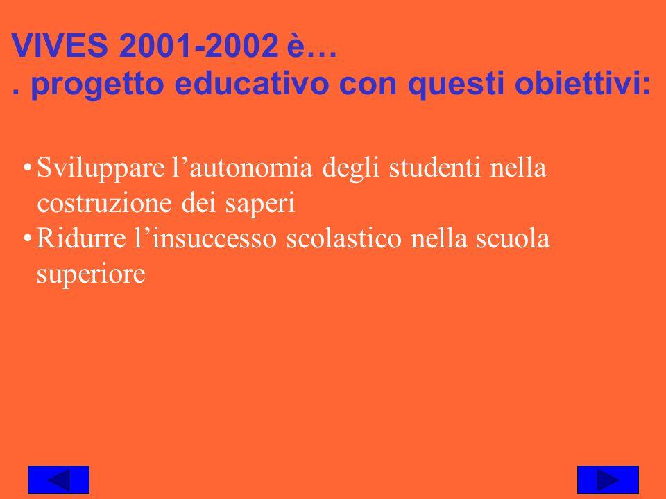 VIVES 2001-2002 è…. progetto educativo con questi obiettivi: Sviluppare lautonomia degli studenti nella costruzione dei saperi Ridurre linsuccesso sco