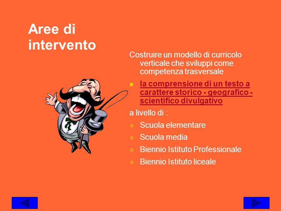 Aree di intervento Costruire un modello di curricolo verticale che sviluppi come competenza trasversale la comprensione di un testo a carattere storic