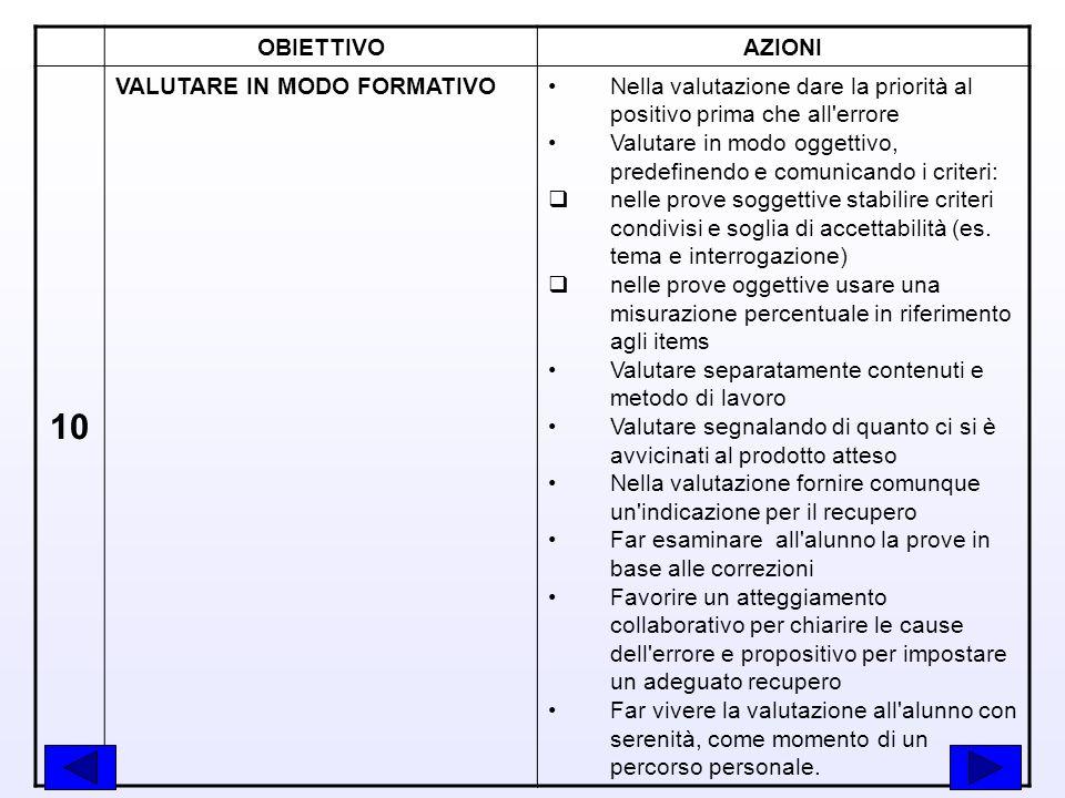 OBIETTIVOAZIONI 10 VALUTARE IN MODO FORMATIVONella valutazione dare la priorità al positivo prima che all'errore Valutare in modo oggettivo, predefine