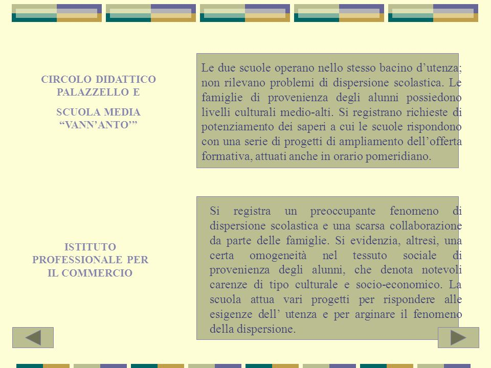 7. ANALISI DELLA REALTA IN CUI OPERANO LE DIVERSE SCUOLE DELLA MICRORETE E DELLE RELATIVE PROBLEMATICHE