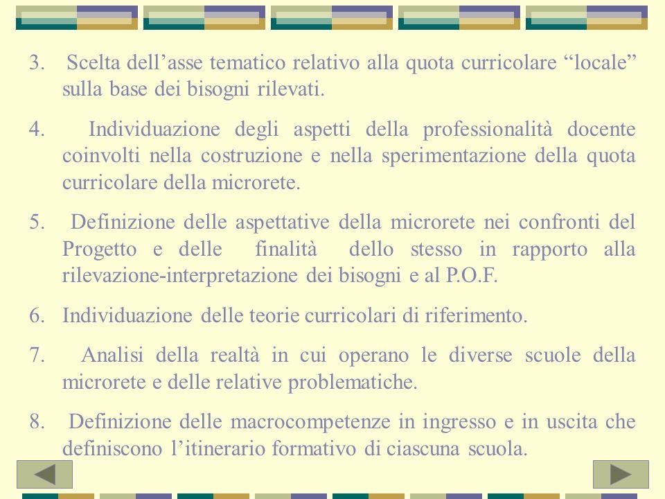 3.Scelta dellasse tematico relativo alla quota curricolare locale sulla base dei bisogni rilevati.