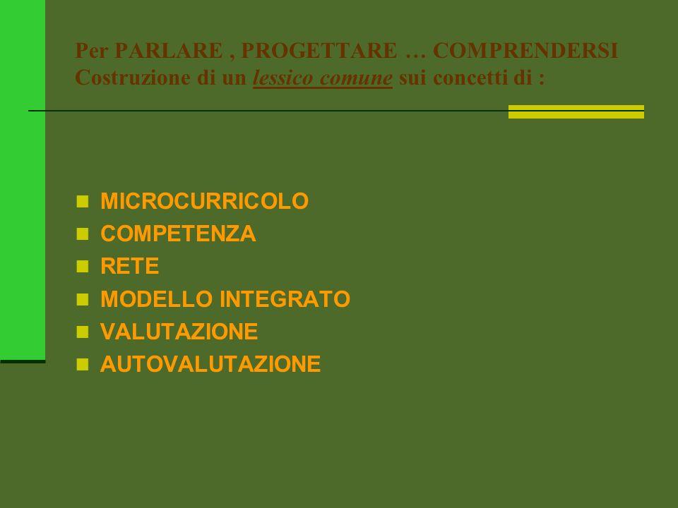 Per PARLARE, PROGETTARE … COMPRENDERSI Costruzione di un lessico comune sui concetti di : MICROCURRICOLO COMPETENZA RETE MODELLO INTEGRATO VALUTAZIONE AUTOVALUTAZIONE