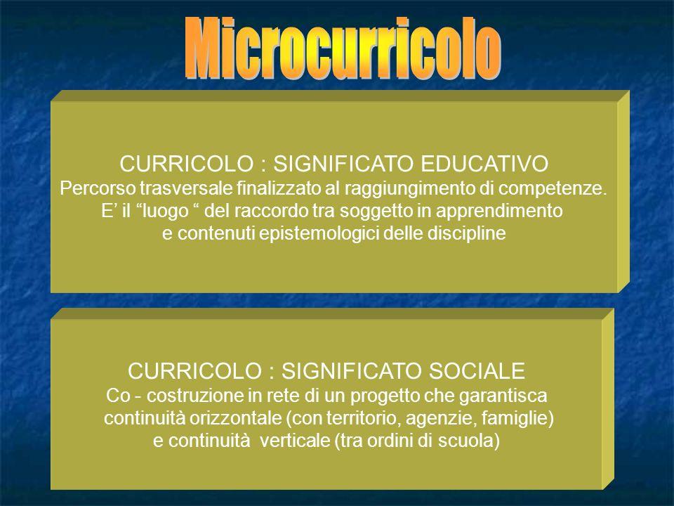 CURRICOLO : SIGNIFICATO EDUCATIVO Percorso trasversale finalizzato al raggiungimento di competenze.