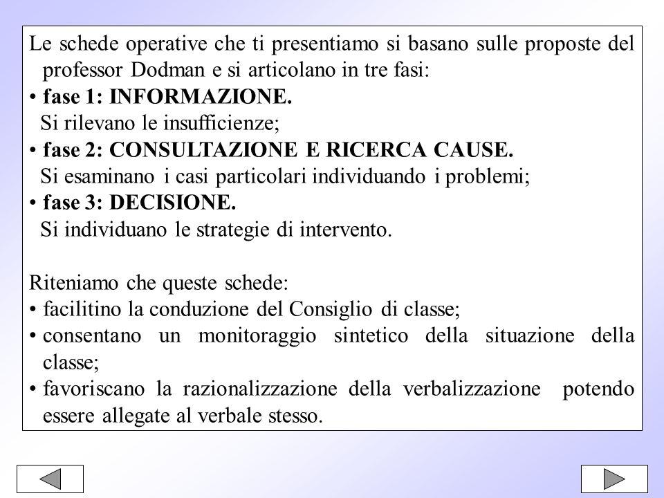Le schede operative che ti presentiamo si basano sulle proposte del professor Dodman e si articolano in tre fasi: fase 1: INFORMAZIONE.