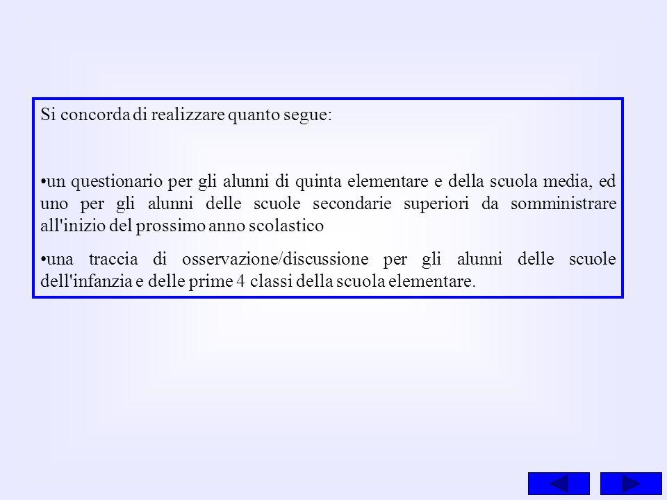 Anno scolastico 2001/2002 Comunicazione dello stato di andamento dei lavori nei rispettivi Istituti, a carico dei componenti il gruppo di progetto.