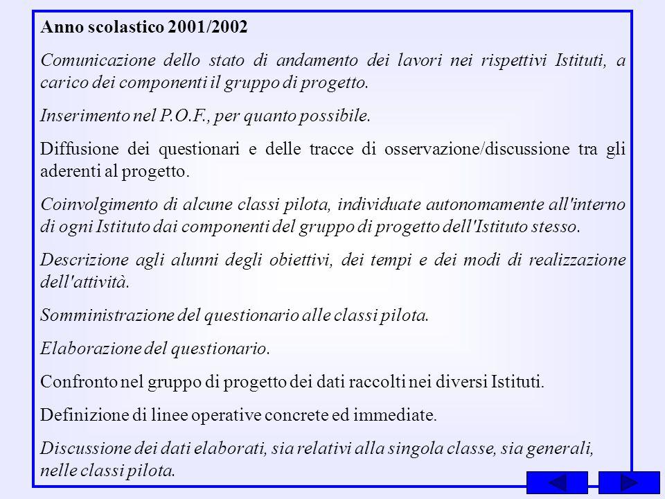 Definizione, con gli alunni,e di linee operative concrete ed immediate.