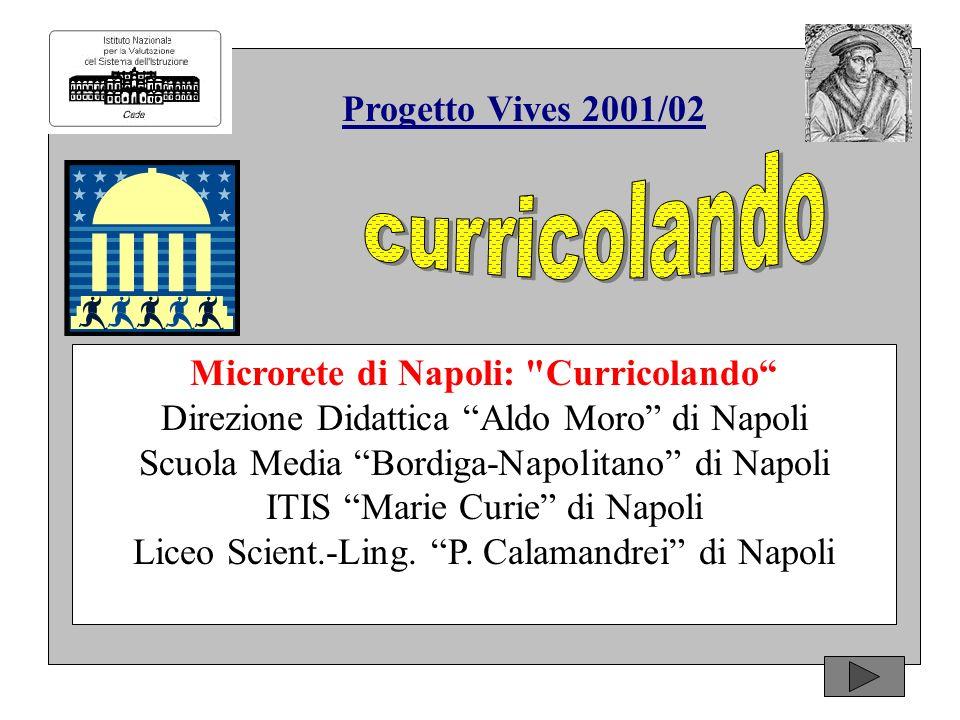 Microrete di Napoli: Curricolando Direzione Didattica Aldo Moro di Napoli Scuola Media Bordiga-Napolitano di Napoli ITIS Marie Curie di Napoli Liceo Scient.-Ling.