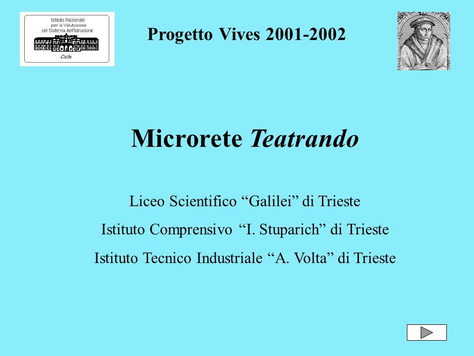 Progetto Vives 2001-2002 Microrete Teatrando Liceo Scientifico Galilei di Trieste Istituto Comprensivo I. Stuparich di Trieste Istituto Tecnico Indust