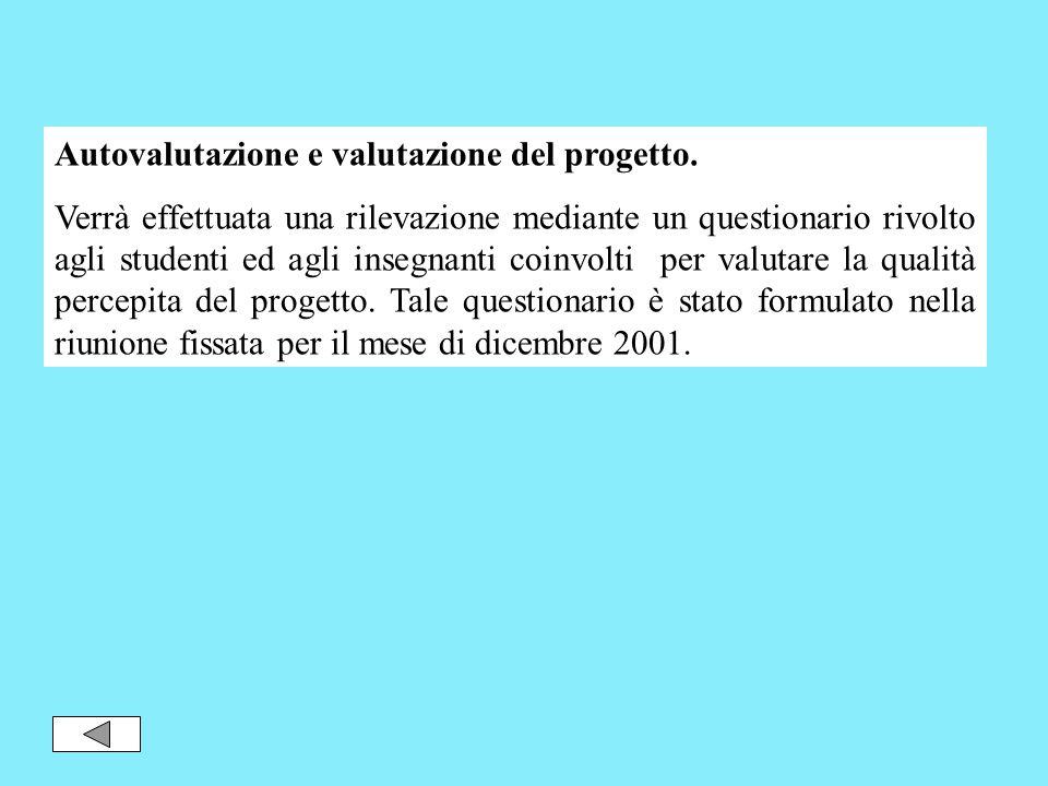 Autovalutazione e valutazione del progetto. Verrà effettuata una rilevazione mediante un questionario rivolto agli studenti ed agli insegnanti coinvol