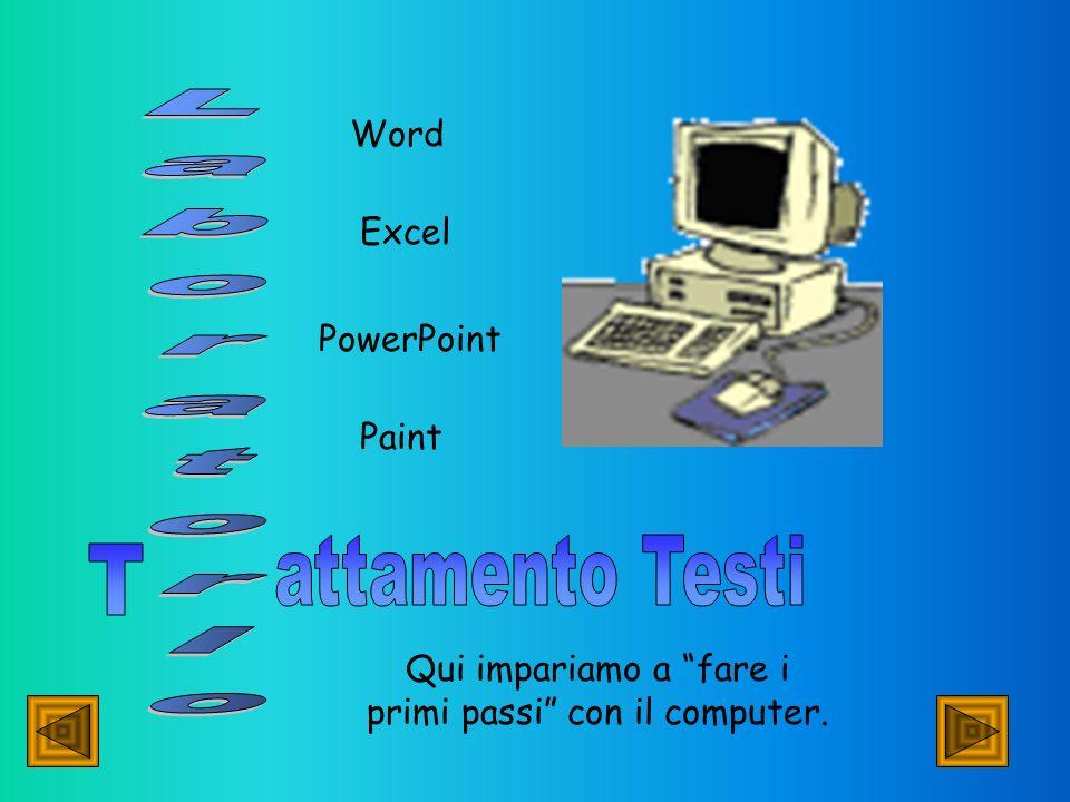 Qui impariamo a fare i primi passi con il computer. Word Excel PowerPoint Paint