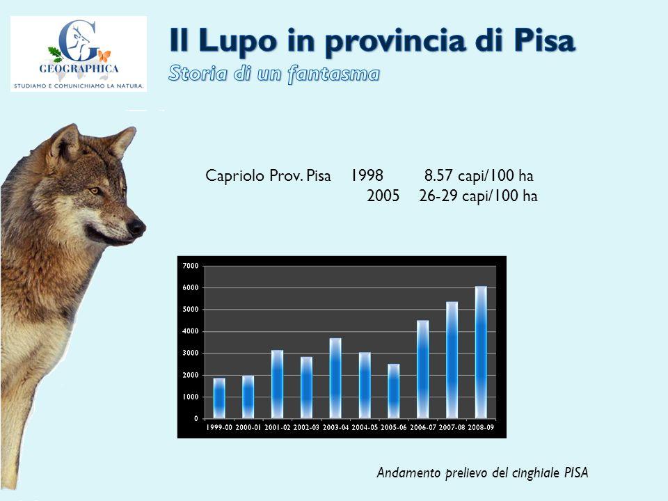 Andamento prelievo del cinghiale PISA Capriolo Prov. Pisa 1998 8.57 capi/100 ha 2005 26-29 capi/100 ha