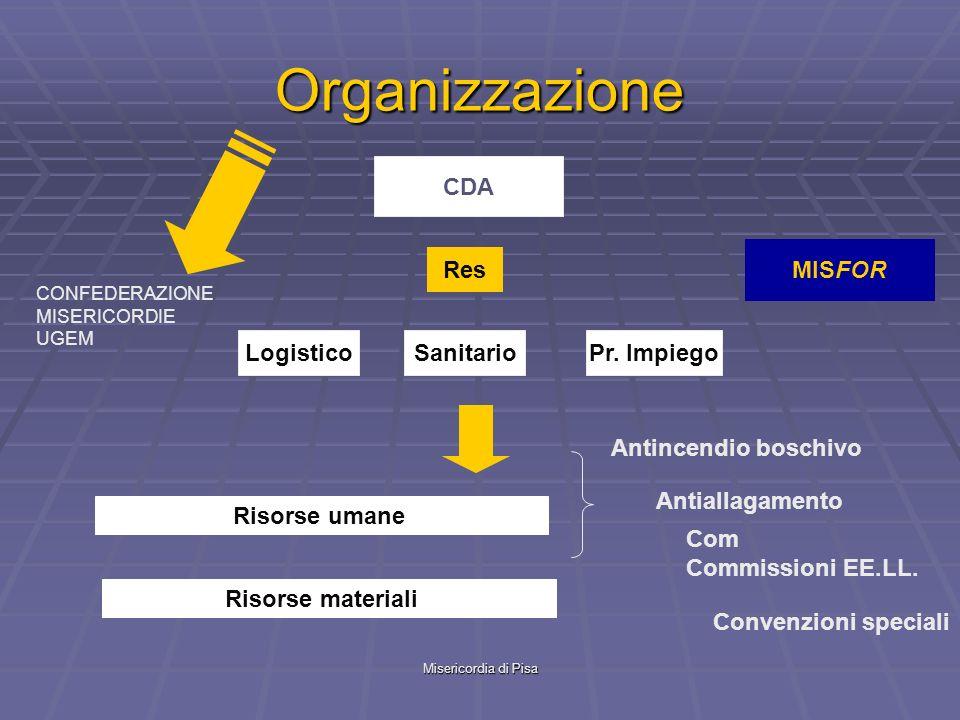 Misericordia di Pisa Organizzazione CDA Res LogisticoSanitarioPr.