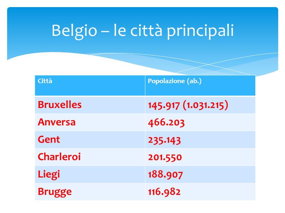 Belgio – le città principali CittàPopolazione (ab.) Bruxelles145.917 (1.031.215) Anversa466.203 Gent235.143 Charleroi201.550 Liegi188.907 Brugge116.98