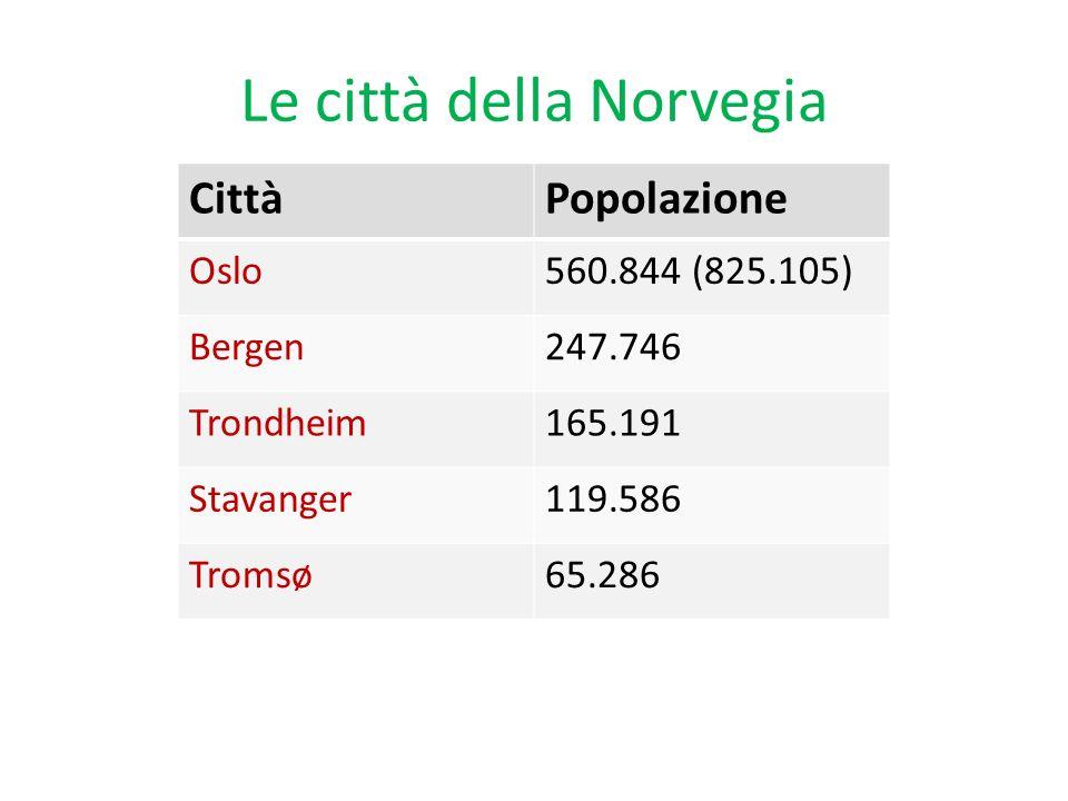 Le città della Norvegia CittàPopolazione Oslo560.844 (825.105) Bergen247.746 Trondheim165.191 Stavanger119.586 Tromsø65.286