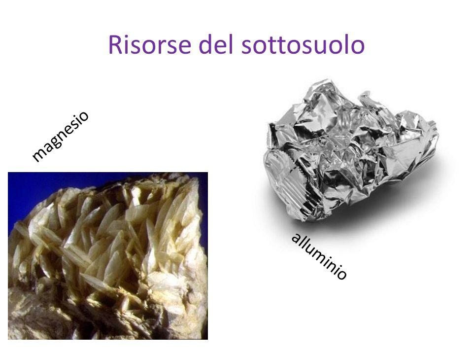 Risorse del sottosuolo magnesio alluminio