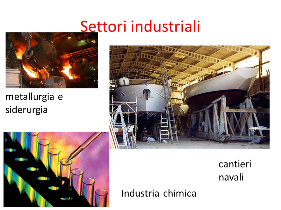 Settori industriali metallurgia e siderurgia cantieri navali Industria chimica
