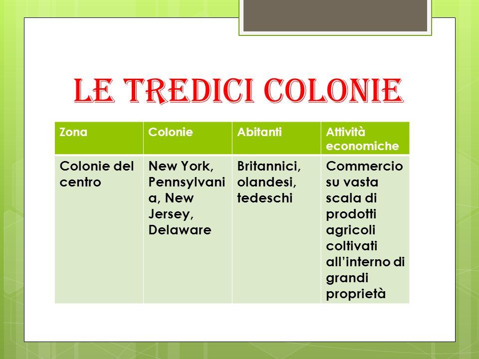 Le tredici colonie ZonaColonieAbitantiAttività economiche Colonie del centro New York, Pennsylvani a, New Jersey, Delaware Britannici, olandesi, tedes