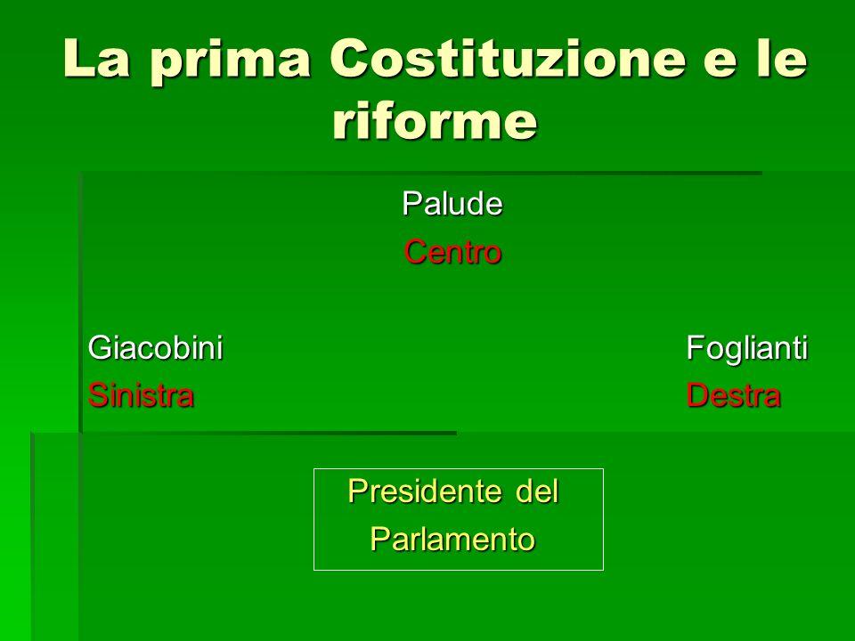 La prima Costituzione e le riforme PaludeCentro GiacobiniFoglianti SinistraDestra Presidente del Parlamento