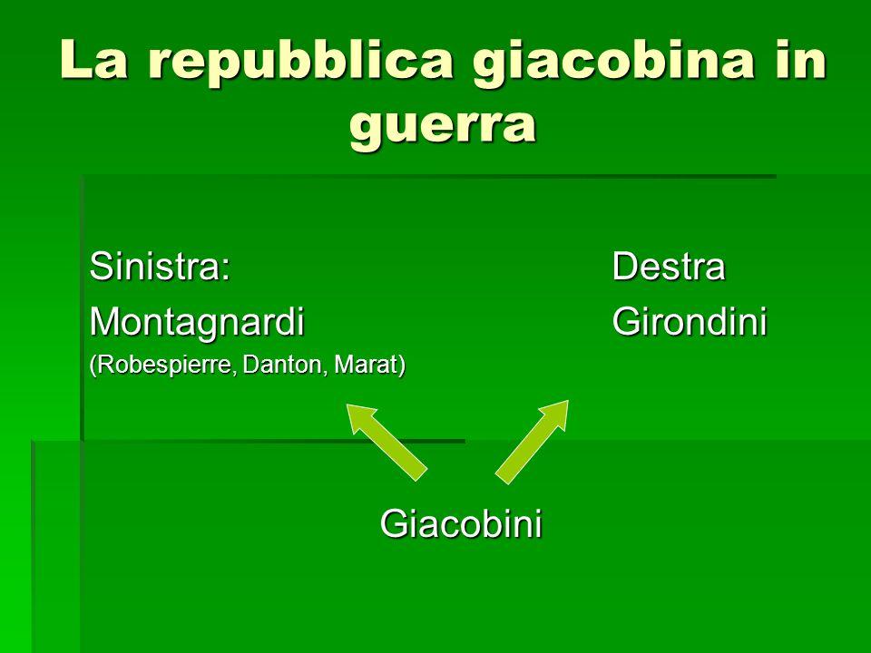 La repubblica giacobina in guerra Sinistra:Destra MontagnardiGirondini (Robespierre, Danton, Marat) Giacobini