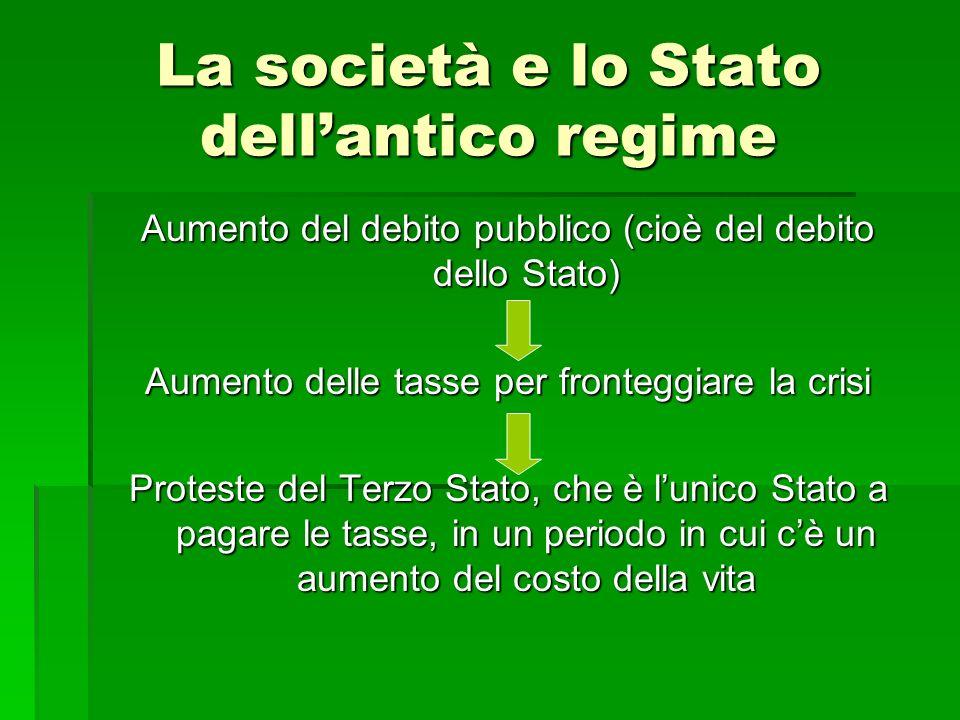 La società e lo Stato dellantico regime Aumento del debito pubblico (cioè del debito dello Stato) Aumento delle tasse per fronteggiare la crisi Protes
