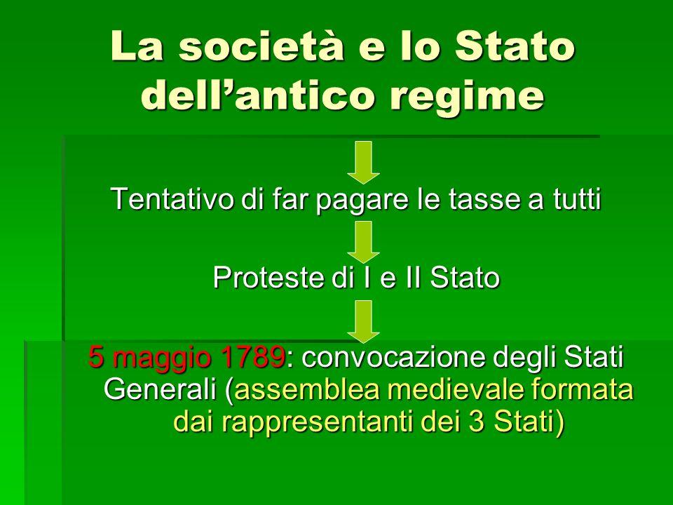La società e lo Stato dellantico regime Tentativo di far pagare le tasse a tutti Proteste di I e II Stato 5 maggio 1789: convocazione degli Stati Gene