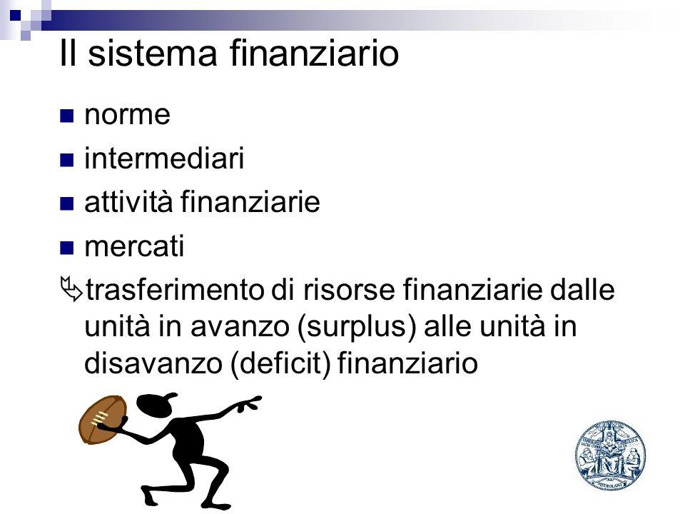 Il sistema finanziario norme intermediari attività finanziarie mercati trasferimento di risorse finanziarie dalle unità in avanzo (surplus) alle unità