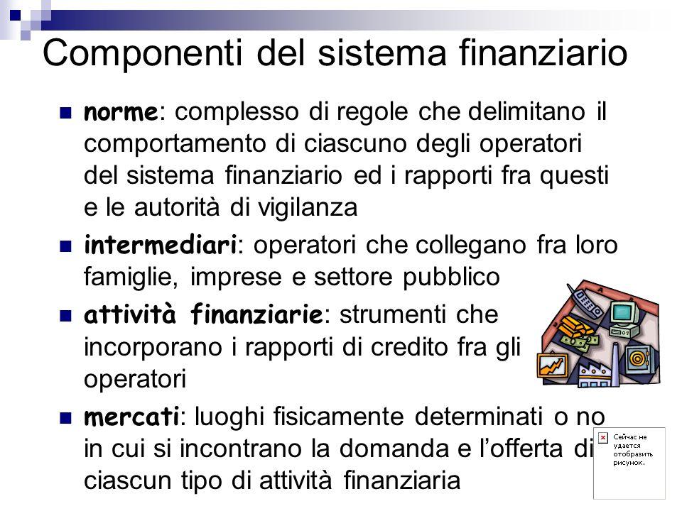 Componenti del sistema finanziario norme : complesso di regole che delimitano il comportamento di ciascuno degli operatori del sistema finanziario ed