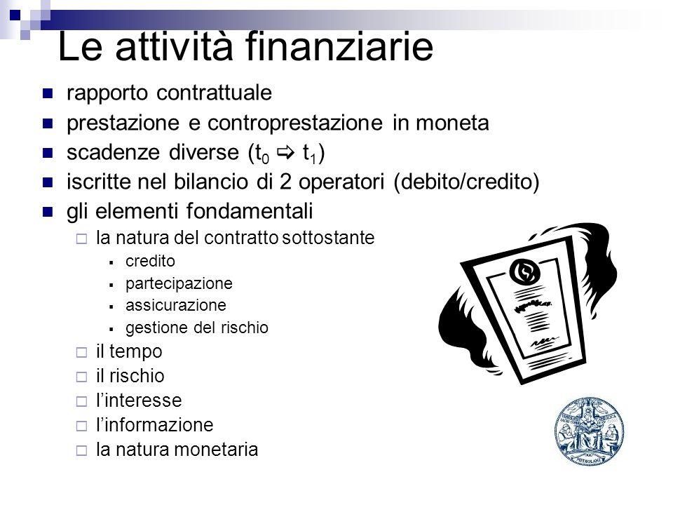 Le attività finanziarie rapporto contrattuale prestazione e controprestazione in moneta scadenze diverse (t 0 t 1 ) iscritte nel bilancio di 2 operato