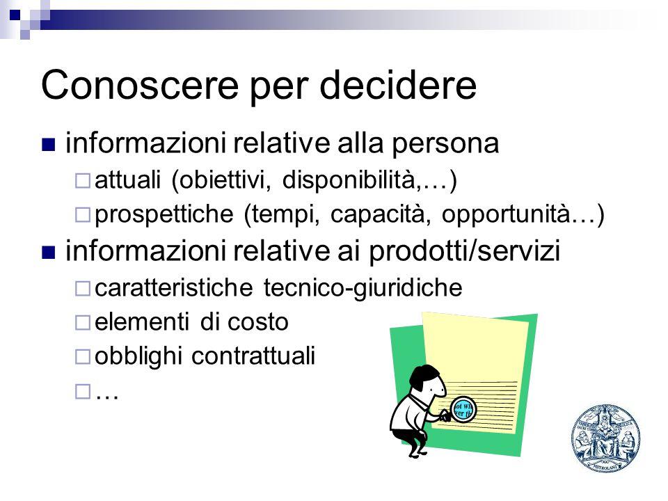 Conoscere per decidere informazioni relative alla persona attuali (obiettivi, disponibilità,…) prospettiche (tempi, capacità, opportunità…) informazio