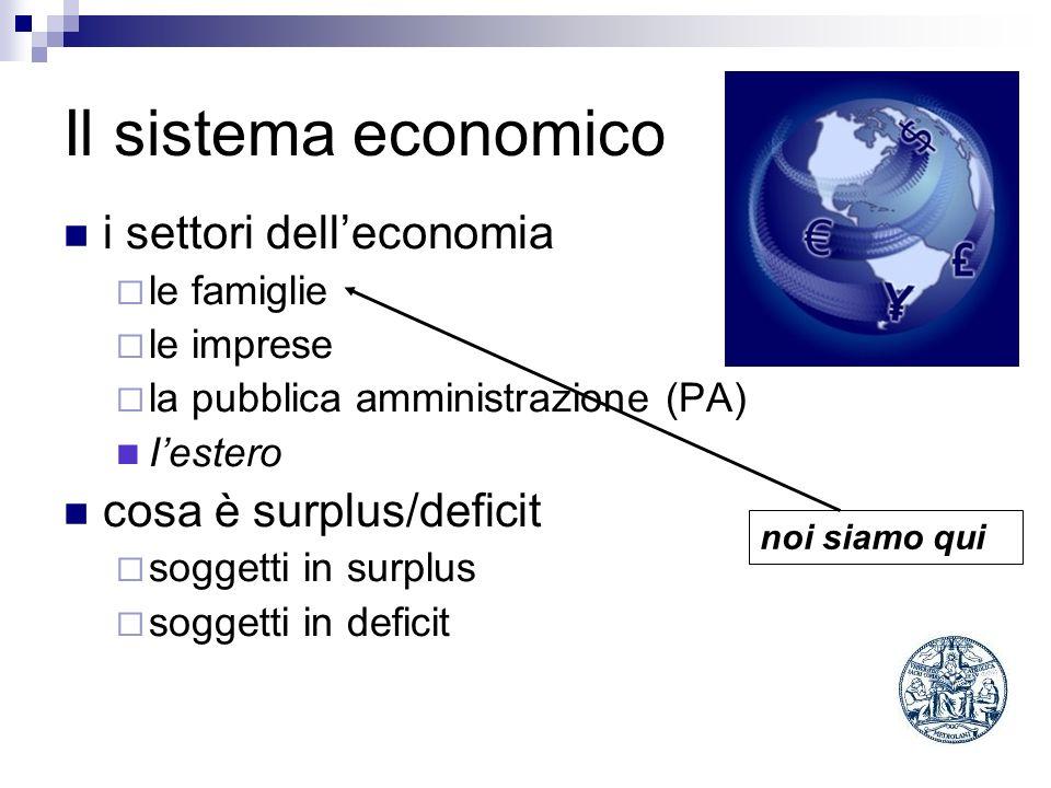 Il sistema economico i settori delleconomia le famiglie le imprese la pubblica amministrazione (PA) Iestero cosa è surplus/deficit soggetti in surplus