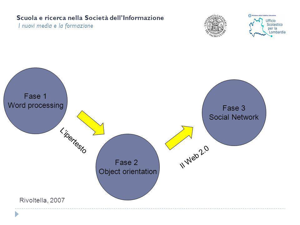 Fase 1 Word processing Fase 2 Object orientation Fase 3 Social Network Lipertesto Il Web 2.0 Scuola e ricerca nella Società dellInformazione I nuovi media e la formazione