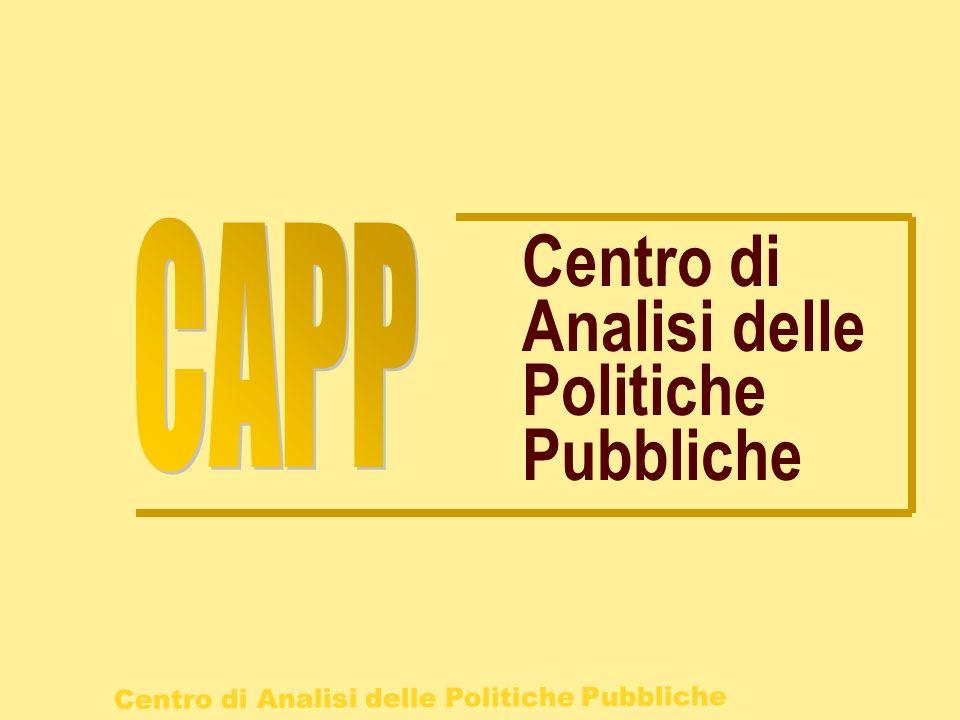 Centro di Analisi delle Politiche Pubbliche Centro di Analisi delle Politiche Pubbliche