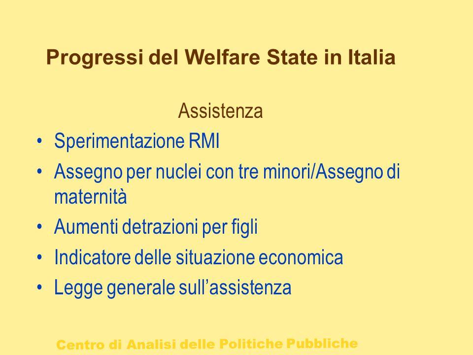 Centro di Analisi delle Politiche Pubbliche Progressi del Welfare State in Italia Assistenza Sperimentazione RMI Assegno per nuclei con tre minori/Ass