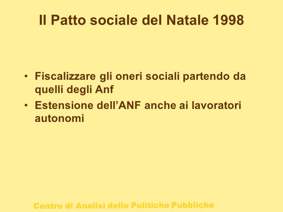 Centro di Analisi delle Politiche Pubbliche Il Patto sociale del Natale 1998 Fiscalizzare gli oneri sociali partendo da quelli degli Anf Estensione de