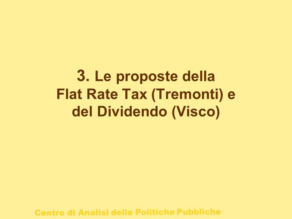 Centro di Analisi delle Politiche Pubbliche 3. Le proposte della Flat Rate Tax (Tremonti) e del Dividendo (Visco)