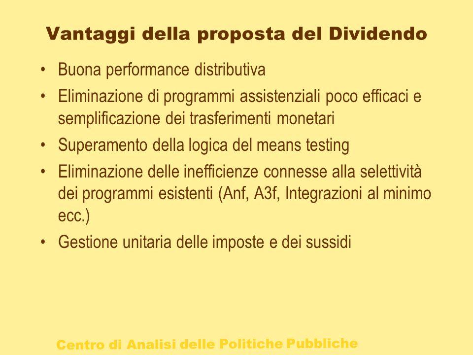 Centro di Analisi delle Politiche Pubbliche Vantaggi della proposta del Dividendo Buona performance distributiva Eliminazione di programmi assistenzia