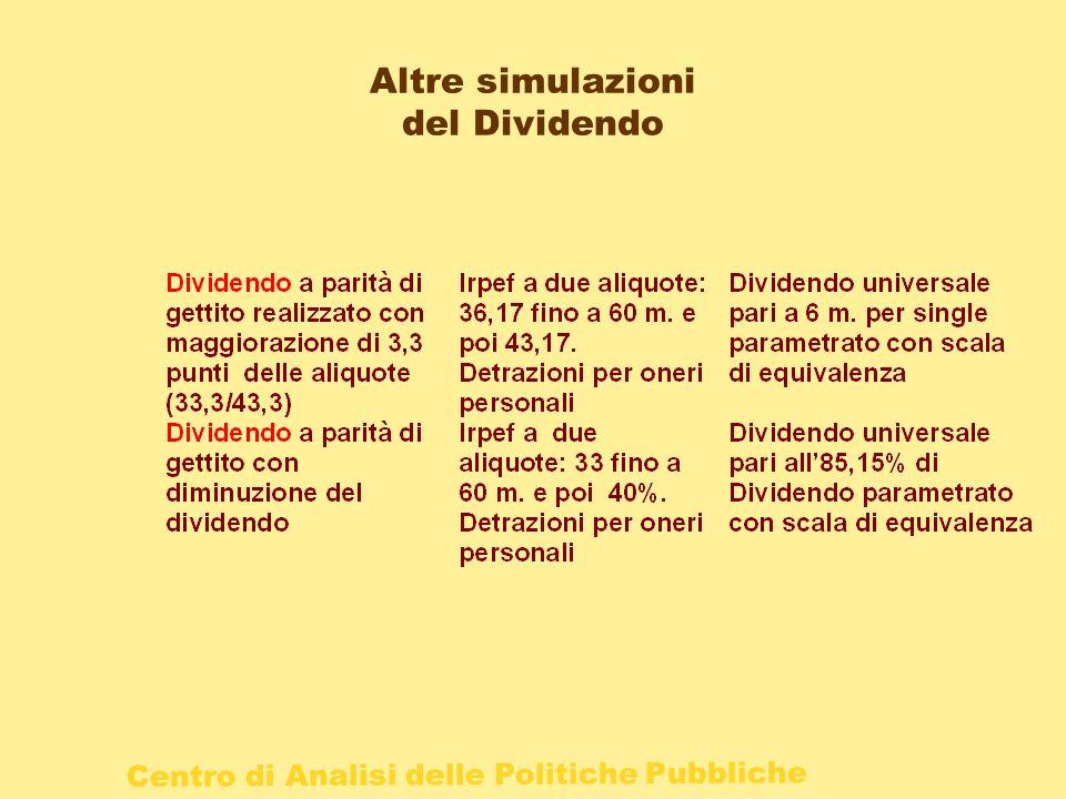 Centro di Analisi delle Politiche Pubbliche Altre simulazioni del Dividendo
