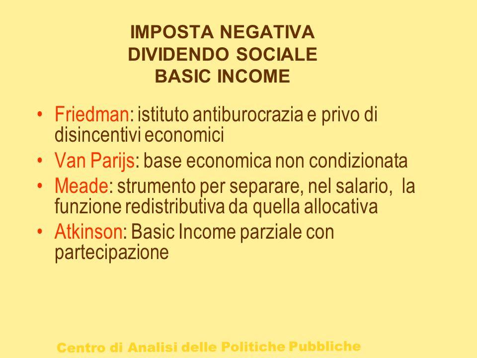 Centro di Analisi delle Politiche Pubbliche IMPOSTA NEGATIVA DIVIDENDO SOCIALE BASIC INCOME Friedman: istituto antiburocrazia e privo di disincentivi