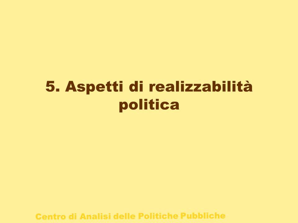 Centro di Analisi delle Politiche Pubbliche 5. Aspetti di realizzabilità politica